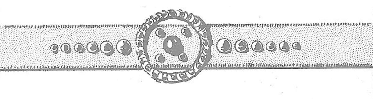 Figure 1: Arrangement of Beads on Choker