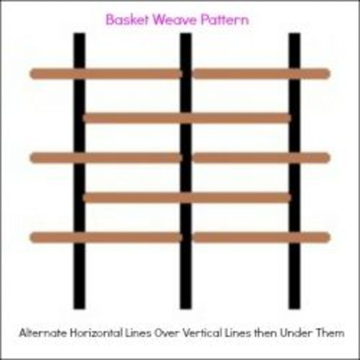 basket weave texture design - Image M Burgess
