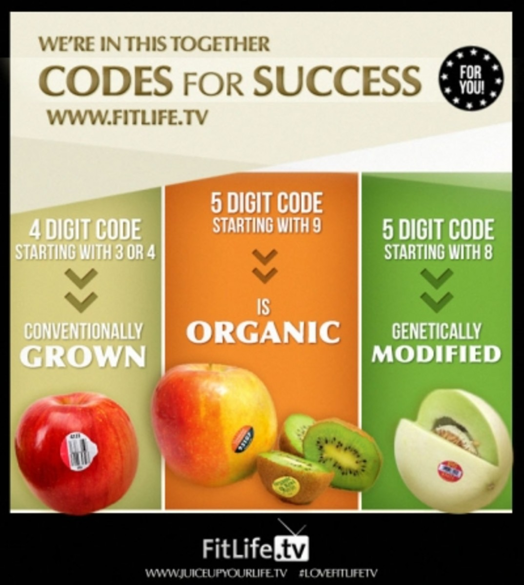 Codes You Should Know