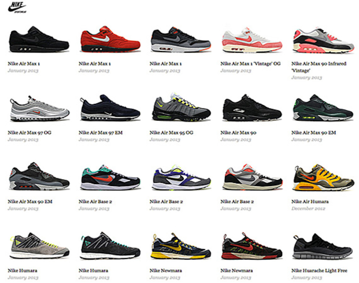 Why Is Nike The Most Popular Shoe