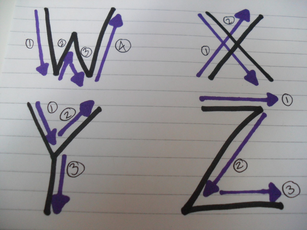 How to write capital letters: W, X, Y, Z