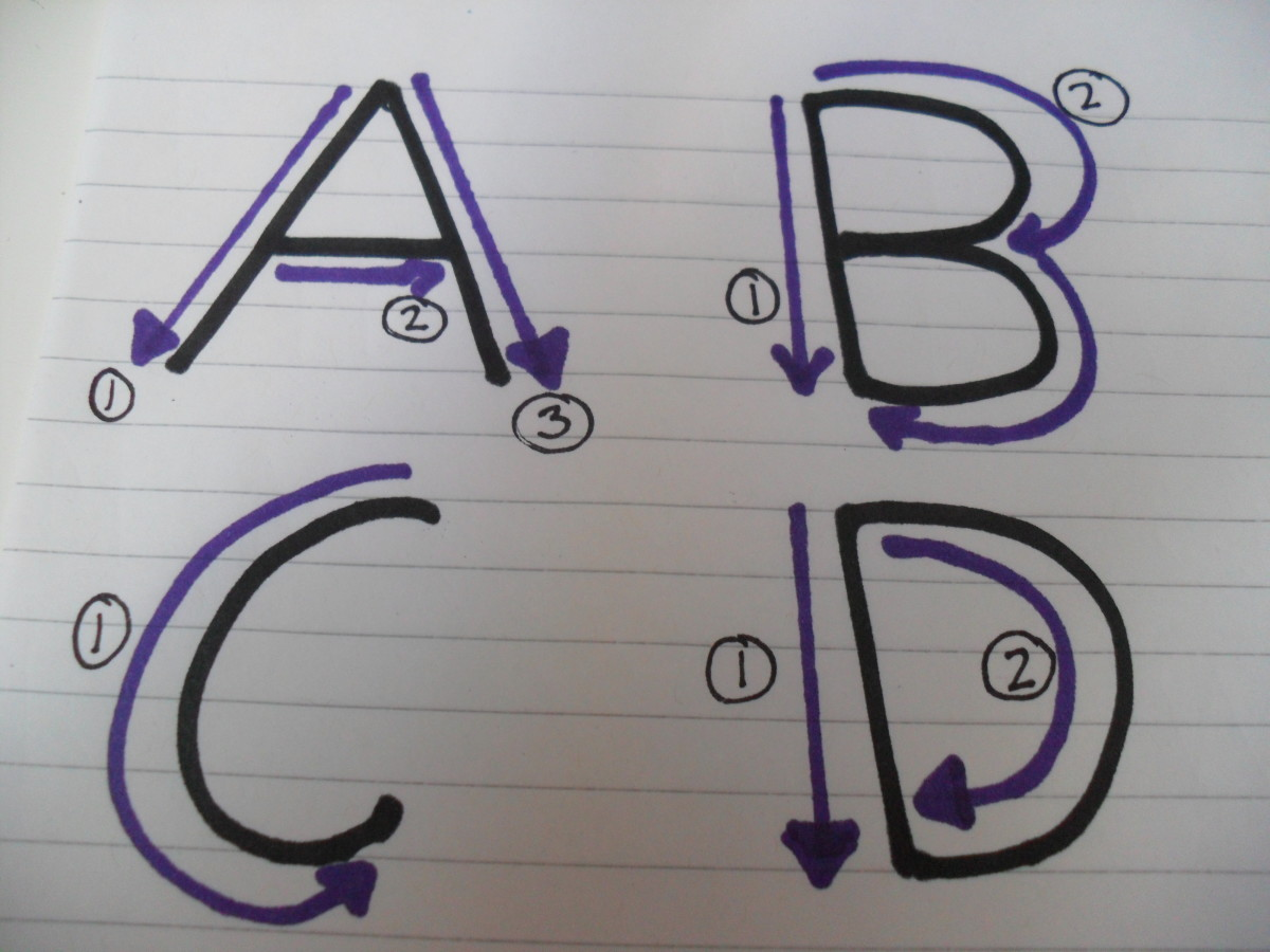 How to write capital letters: A, B, C, D