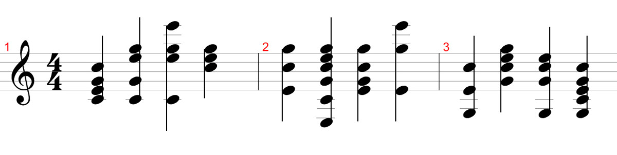 Root position, 1st and 2nd inversion C major chords