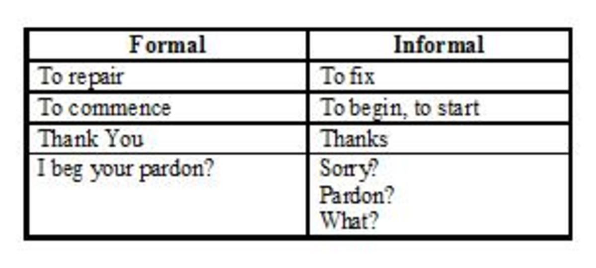 a chatty informal tone in research paper Irubric: informal presentation on research paper rubric informal presentation on research paper few gestures or changes in tone of voice.