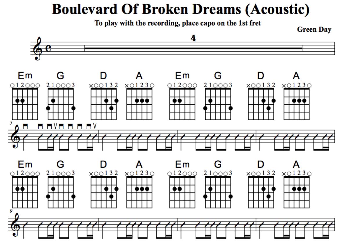 boulevard-of-broken-dreams-green-day-guitar-chords-strumming-pattern-tab-lyrics
