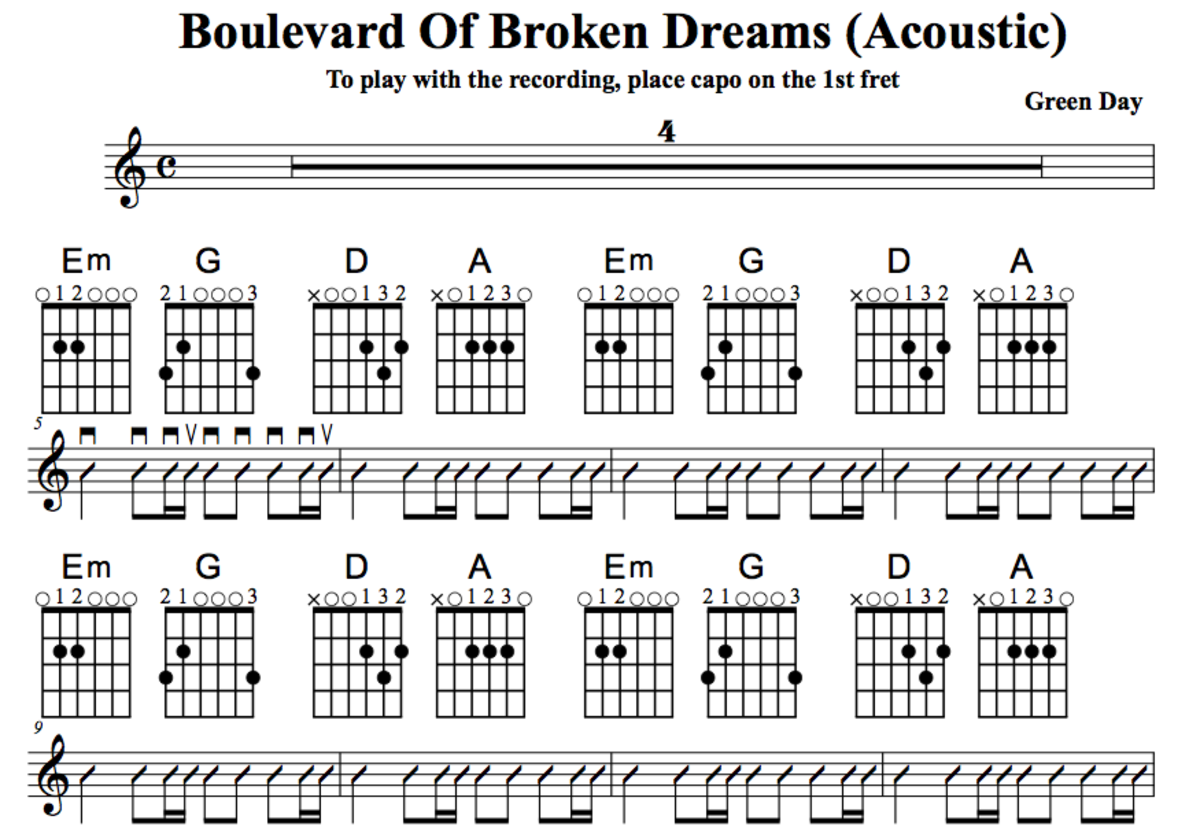 Easy Guitar Songs Boulevard Of Broken Dreams Green Day Vocal