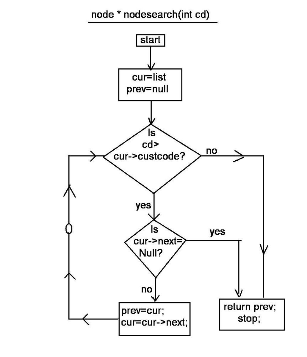 node * nodesearch(int cd)