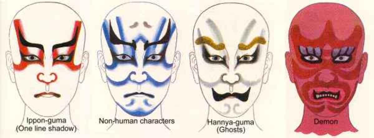 Kabuki traditional make up