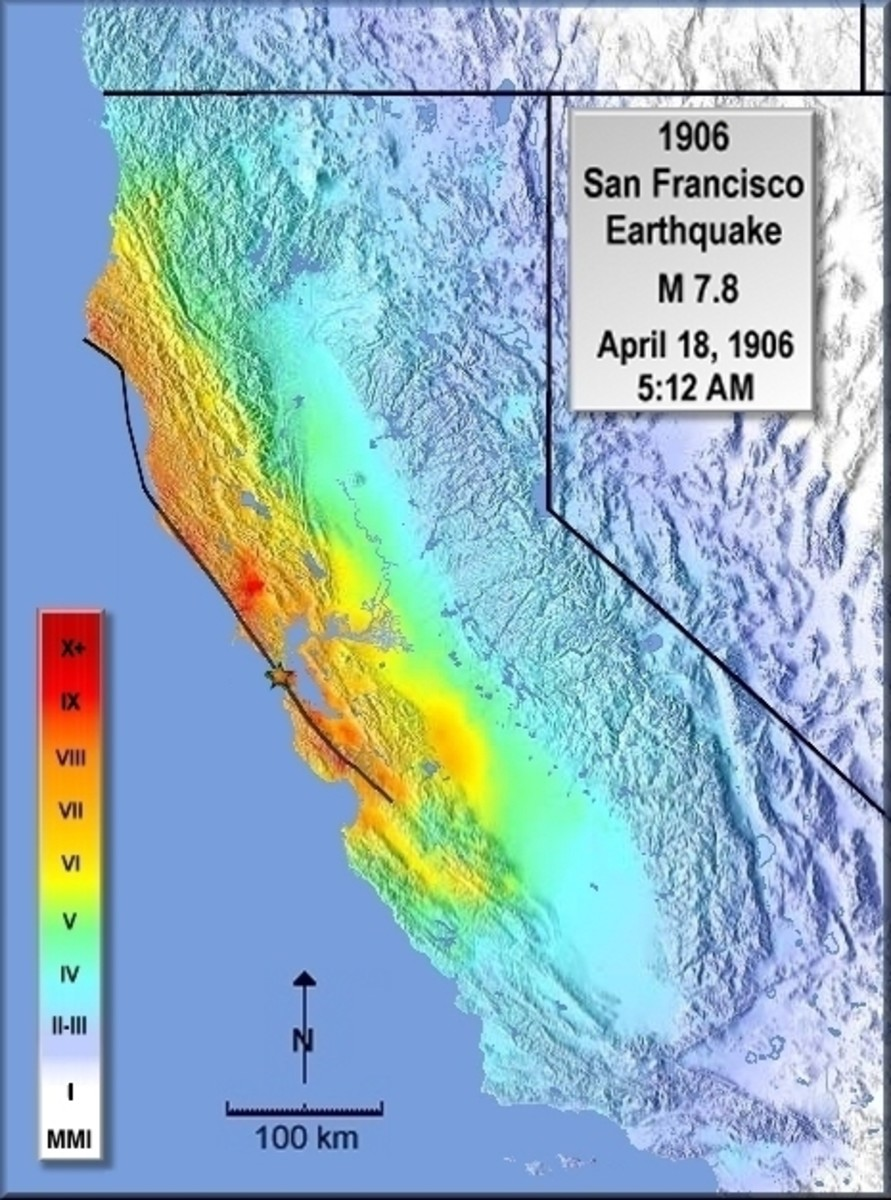 The intensity of shaking recorded for the 1906 San Francisco earthquake