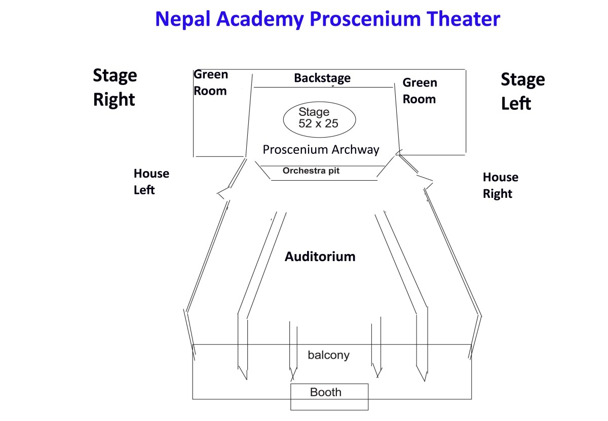 Nepal Academy Proscenium Theater Design
