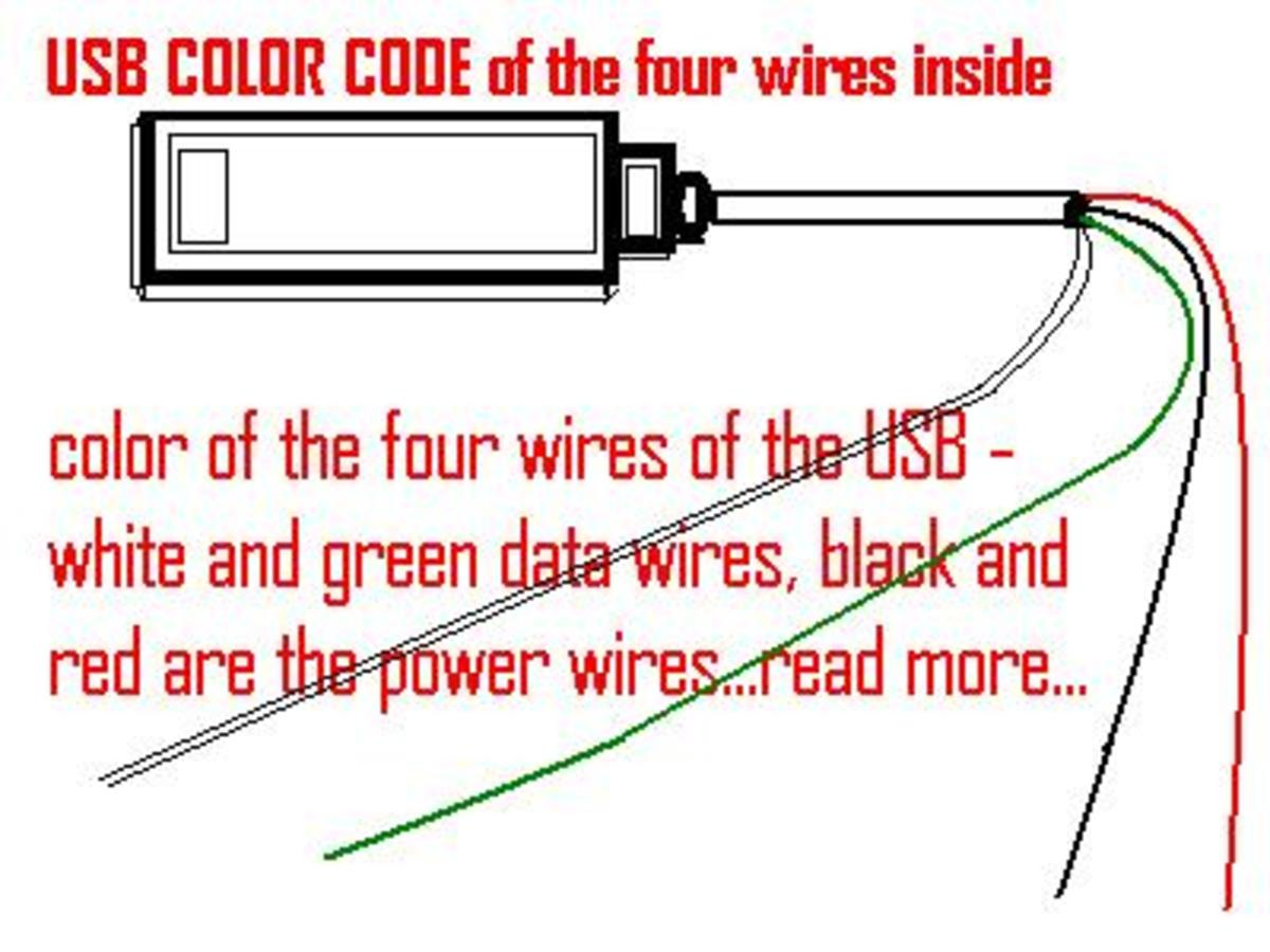 USB Wire Color Code and The Four Wires Inside USB wiring | HubPages