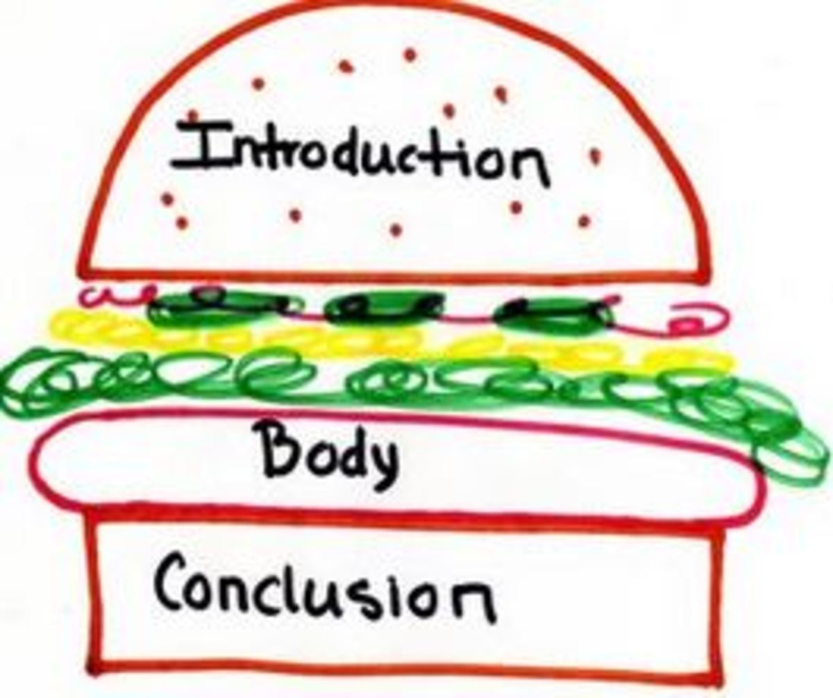 introduction and conclusion strategies