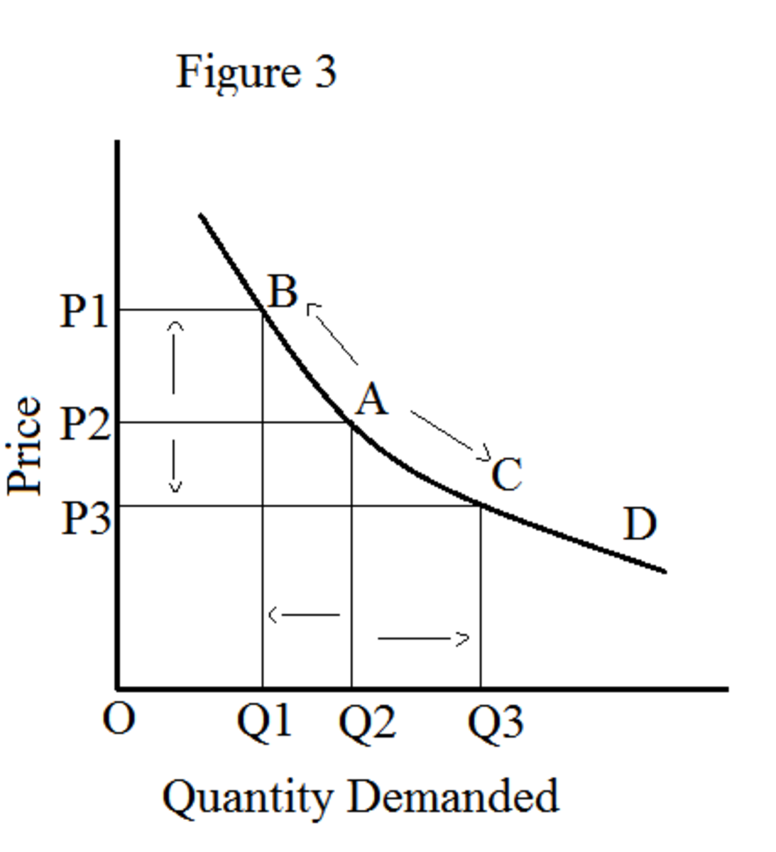 demand-schedule-and-demand-curve