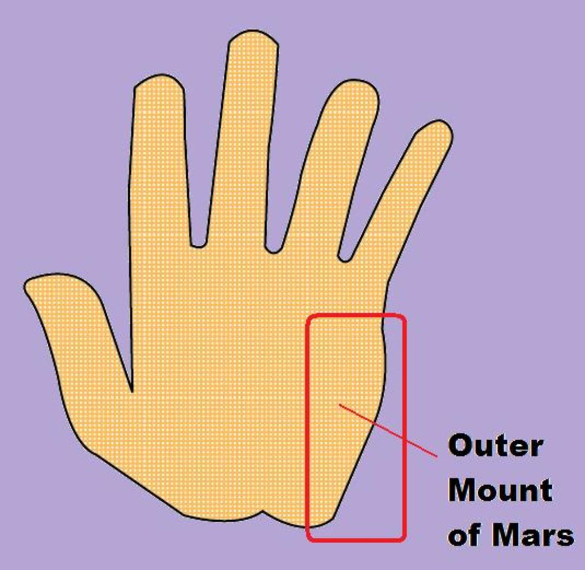 outer mount of mars or percussion in palmistry
