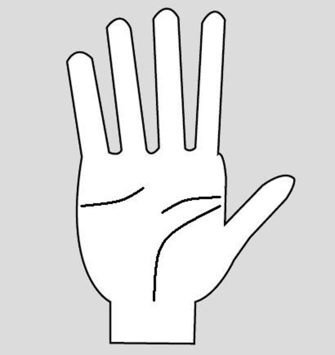 Short head and heart lines on the palm