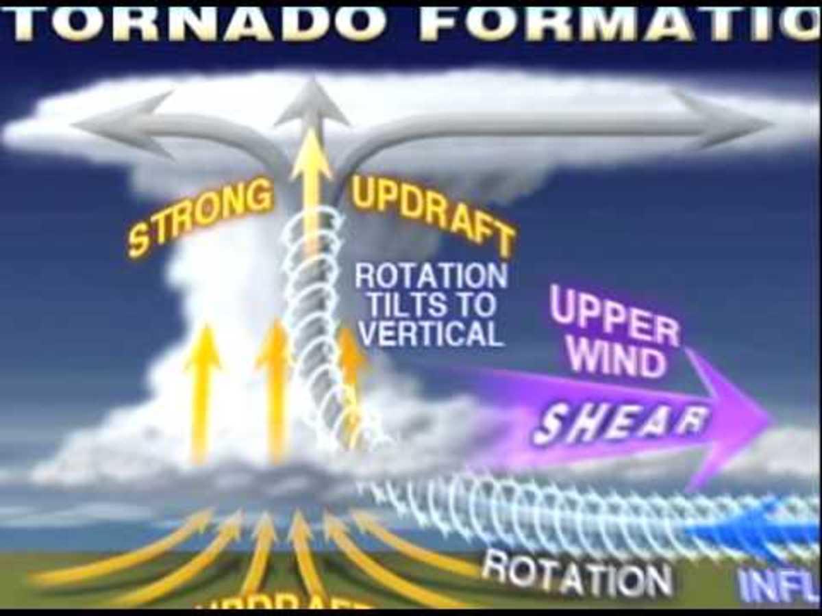 tornadosafetystayingsafeuntilitsover