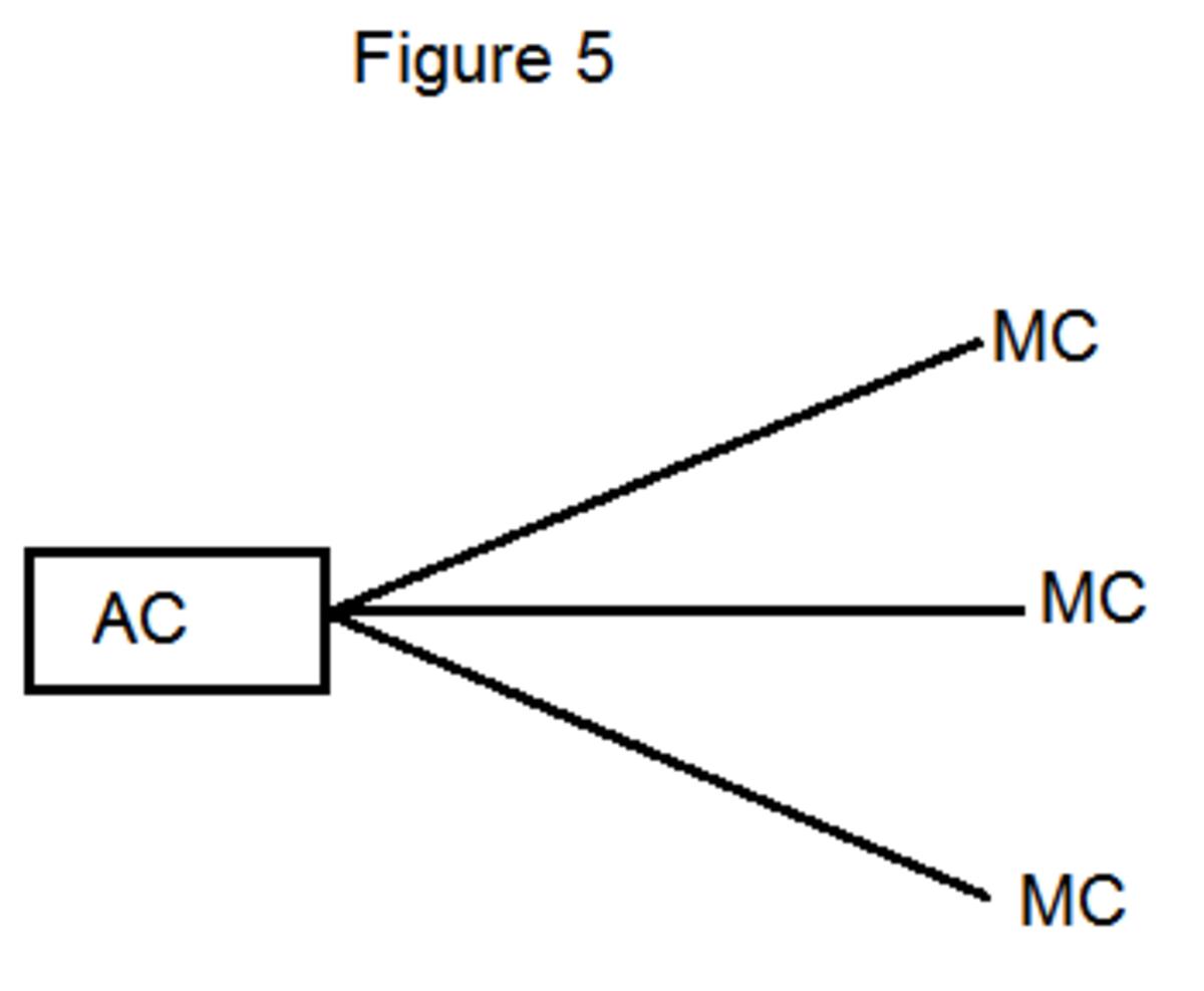 short-run-average-and-marginal-cost-curves