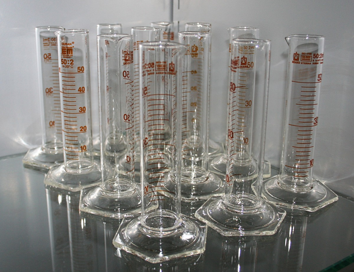 Nine Kinds Of Laboratory Glassware: Descriptions With Photos