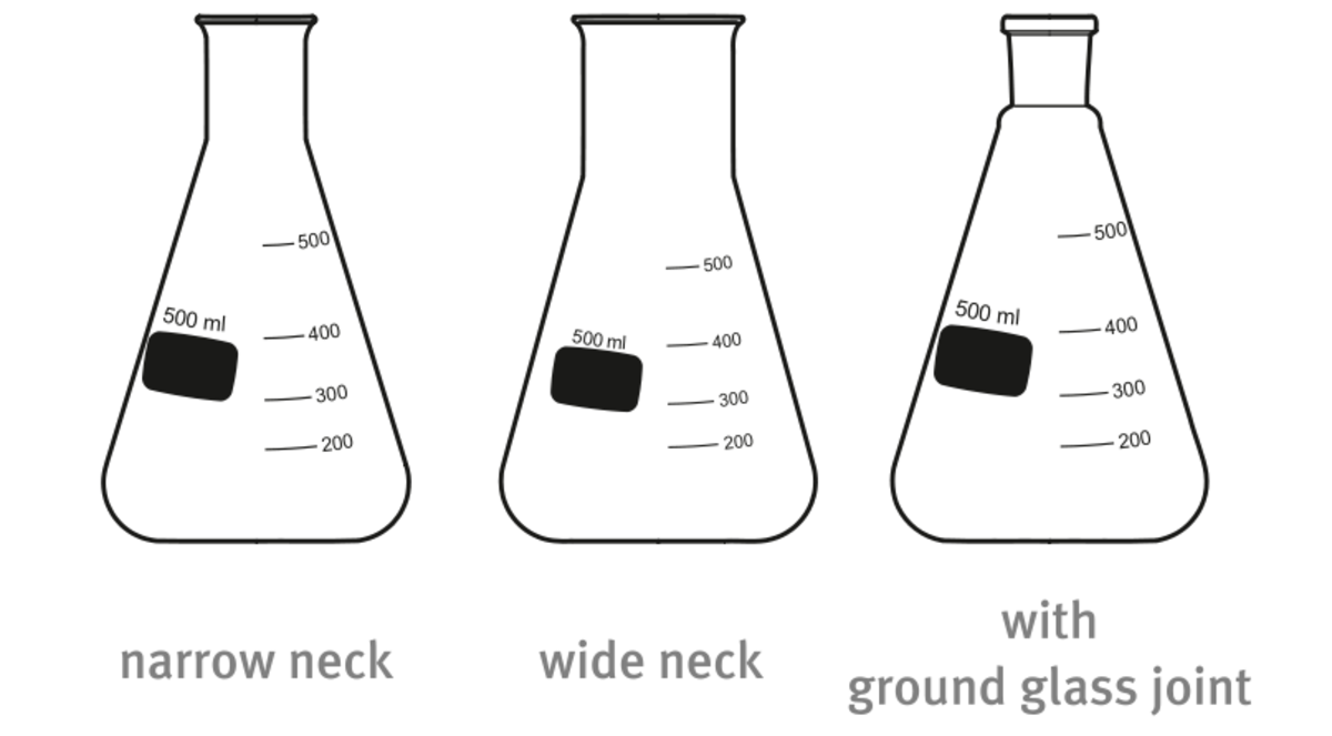 These are the three main types or variations of conical flasks used in a laboratory.