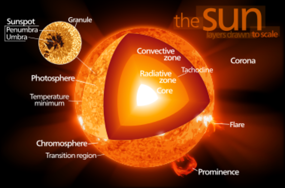The Sun formed about 4.6 billion years ago from the gravitational collapse of a region within a large molecular cloud. Most of the matter gathered in the center, while the rest flattened into an orbiting disk that would become the Solar System. The c