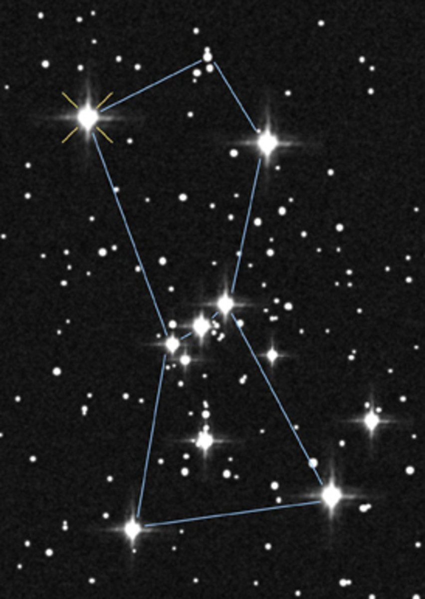 The Stars Around The Orion