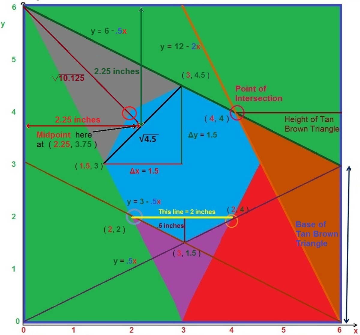 how-to-find-the-area-of-regular-polygons