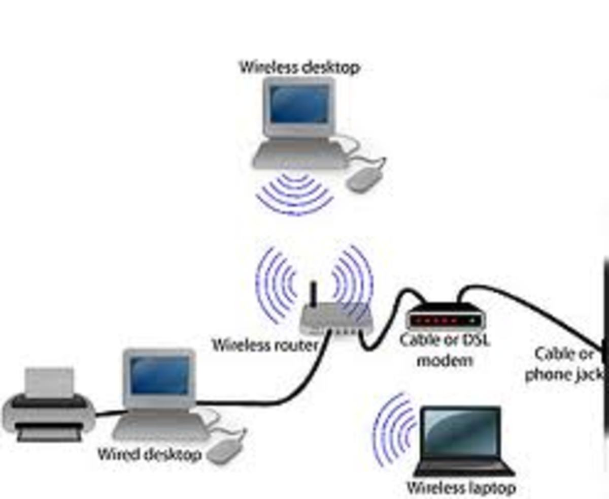 It may be confusing but understanding where the position of the wireless router in the home networking ecosystem is important to get the best results