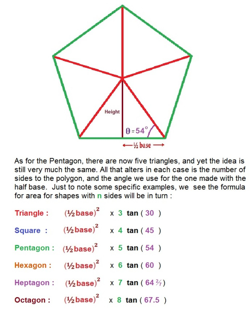 math worksheet : how to find the area of regular polygons  hubpages : Area Formula For Pentagon