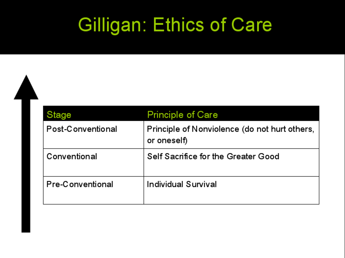 ethical-theories-traditional-care-and-virtue
