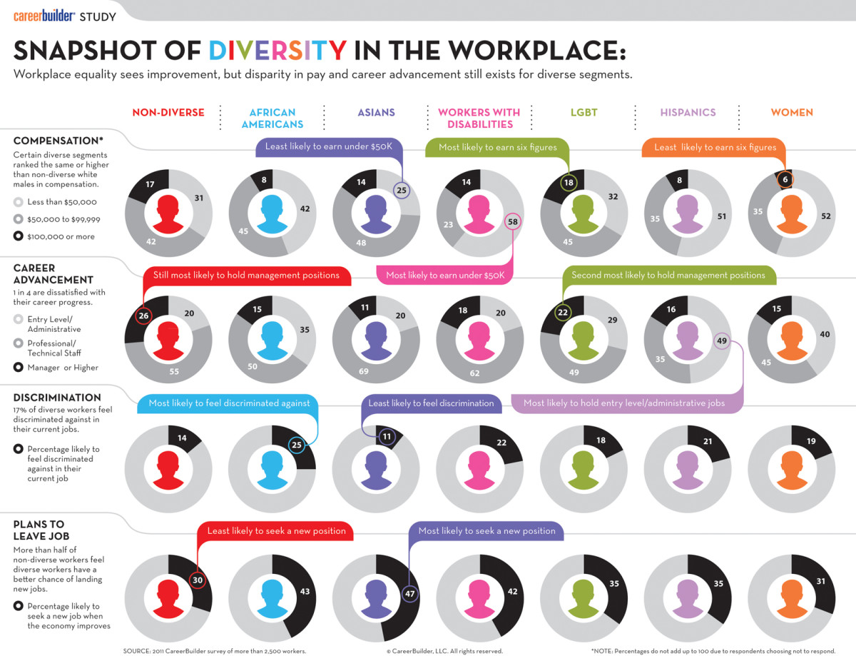 importance-of-cultural-diversity-cultural-bias-in-the-work-force