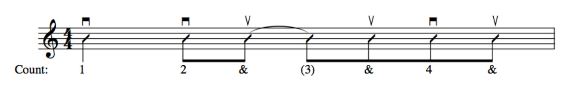 How to read strumming patterns and rhythm slashes.