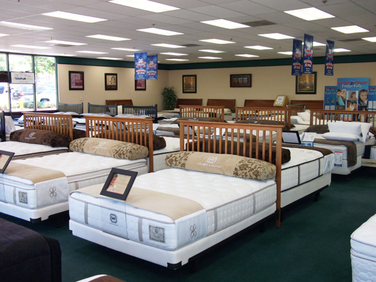 What are your options in a typical mattress showroom and which ones are best?