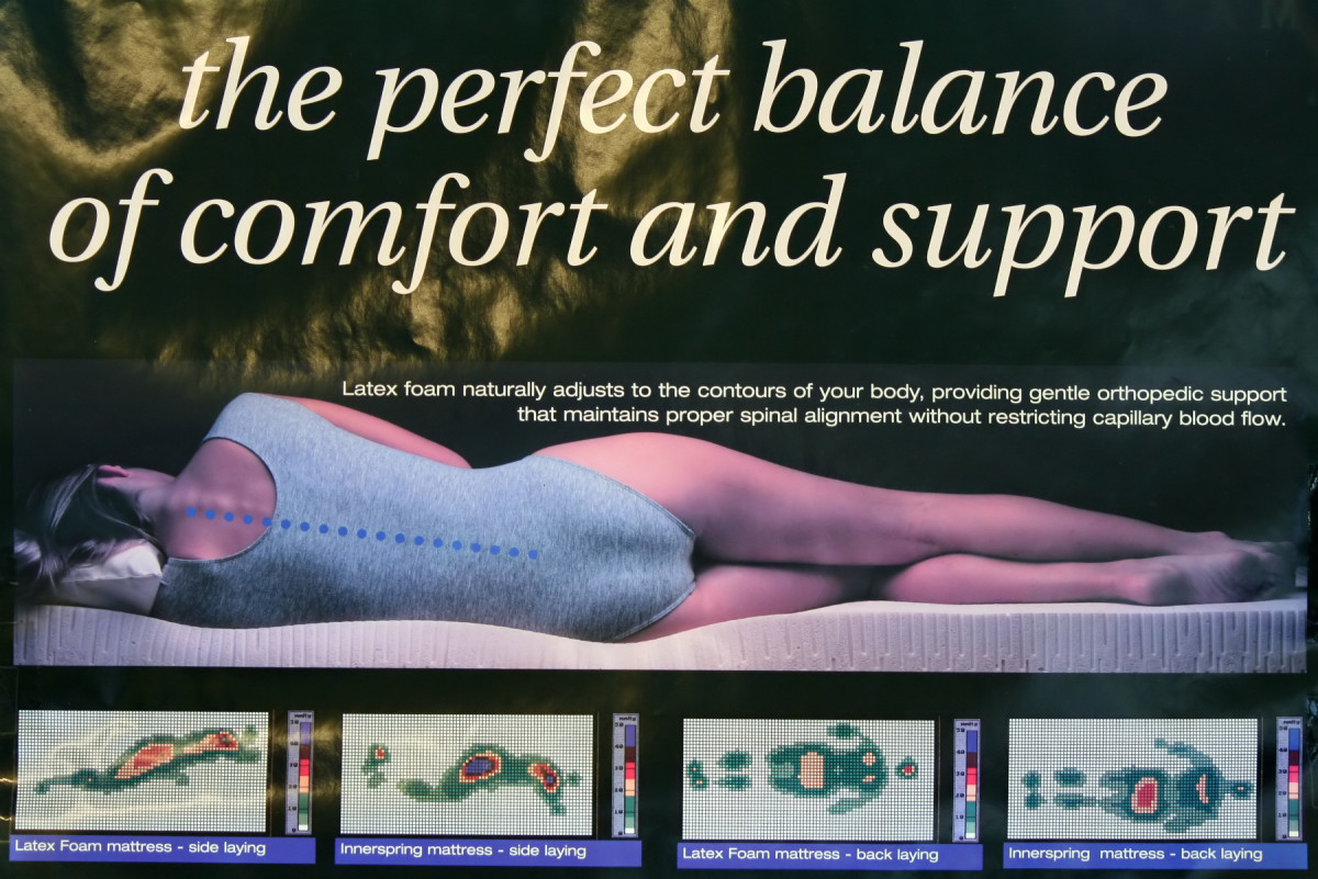 Image Capture of an old Latex International marketing poster.