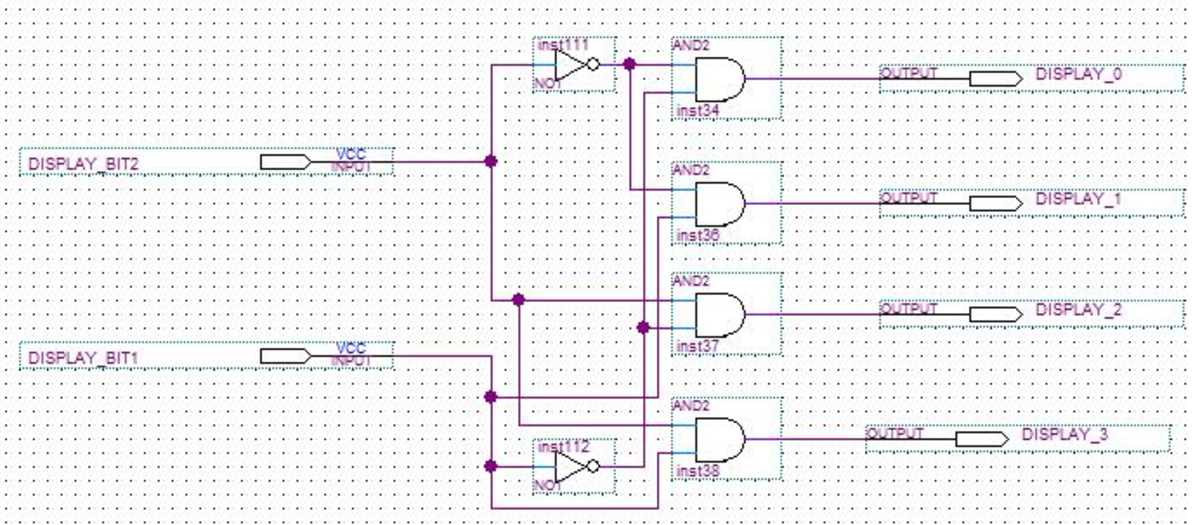 Figure 6: Schematic of 2-to-4 decoder