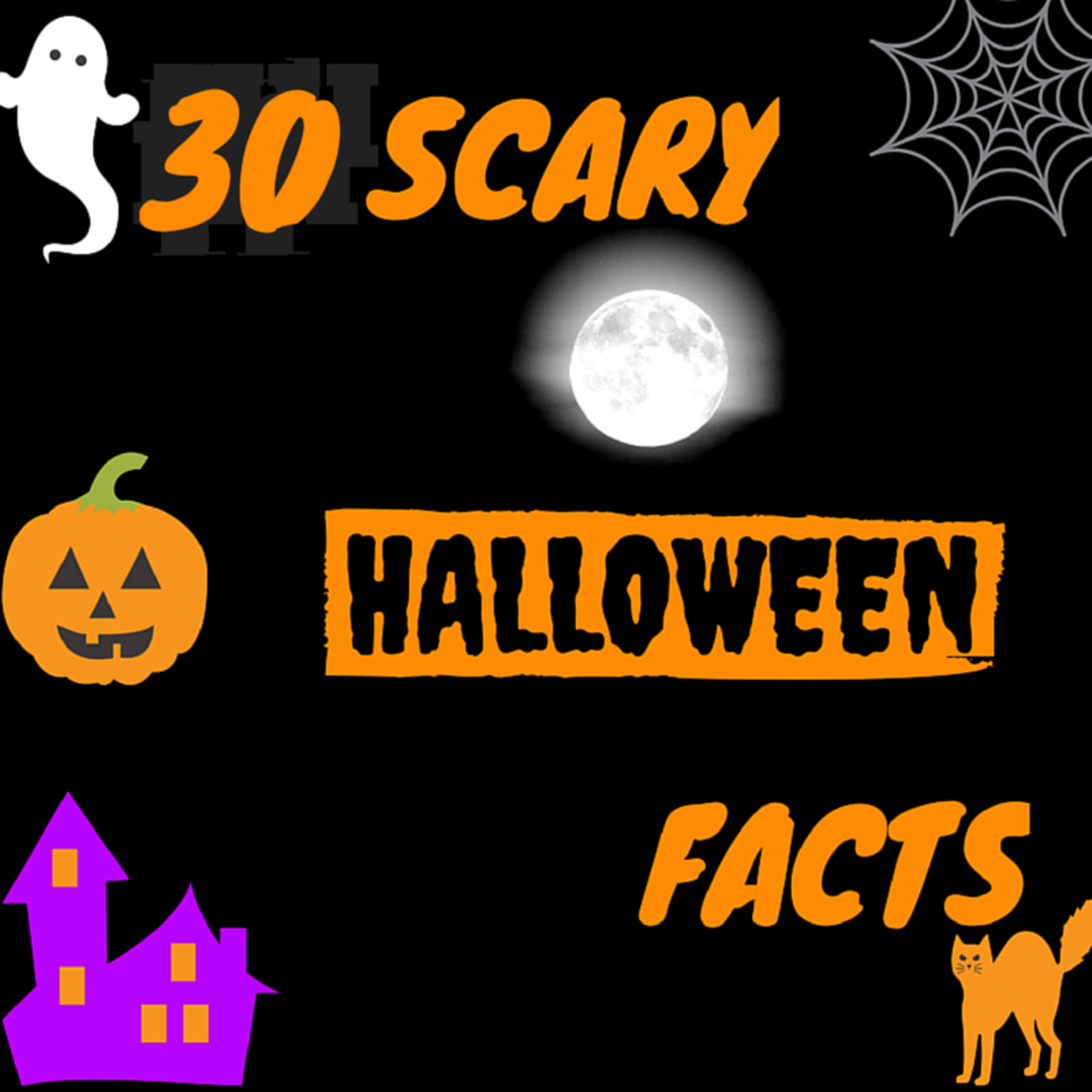 30 Fun Facts, Stats and Trivia About Halloween