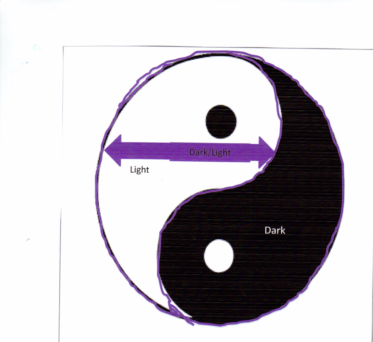The purple surrounding the yin yang is the dark/light of the yin yang.