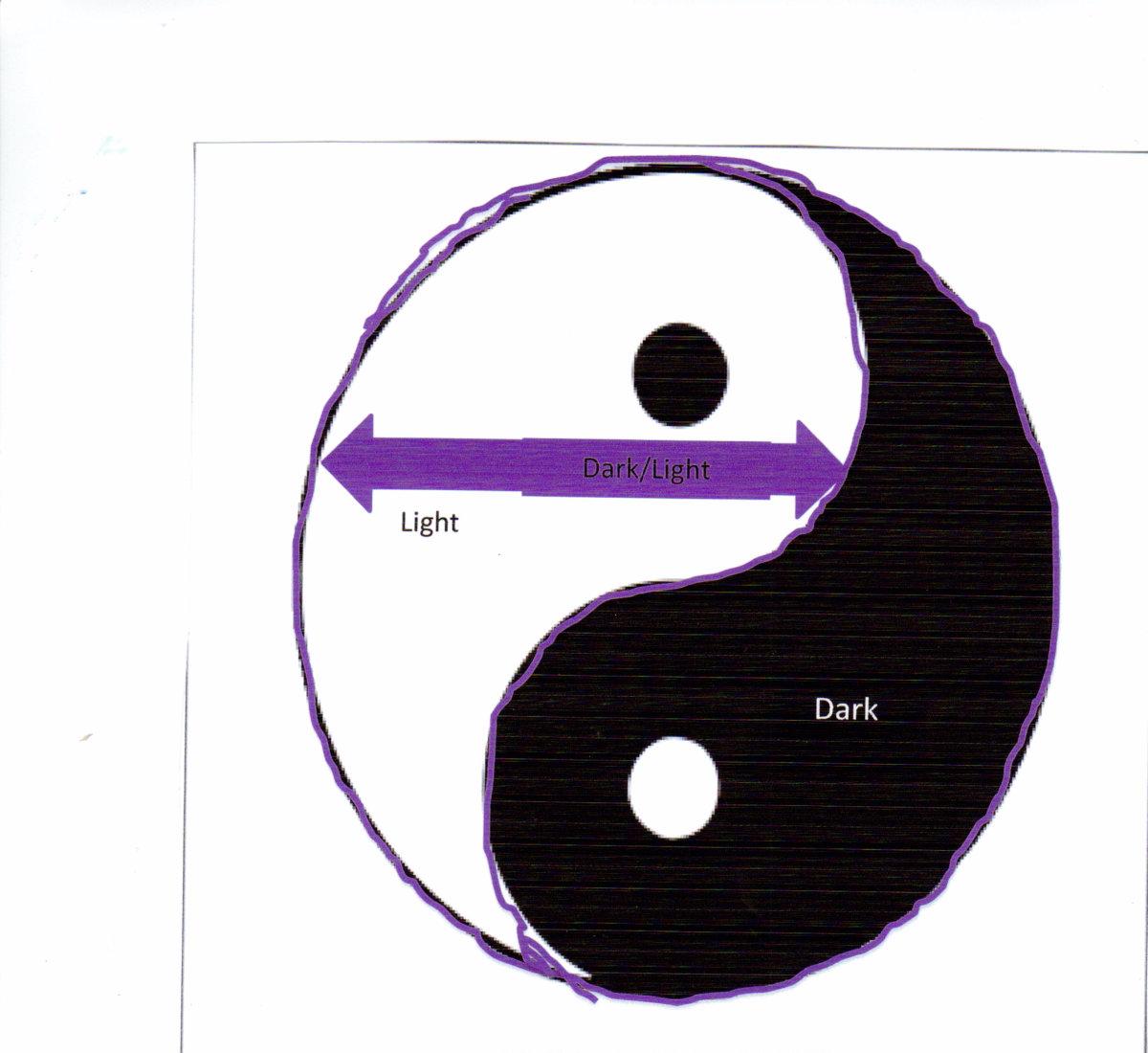 The purple surrounding the yin yang is the dark/light of the yin yang.