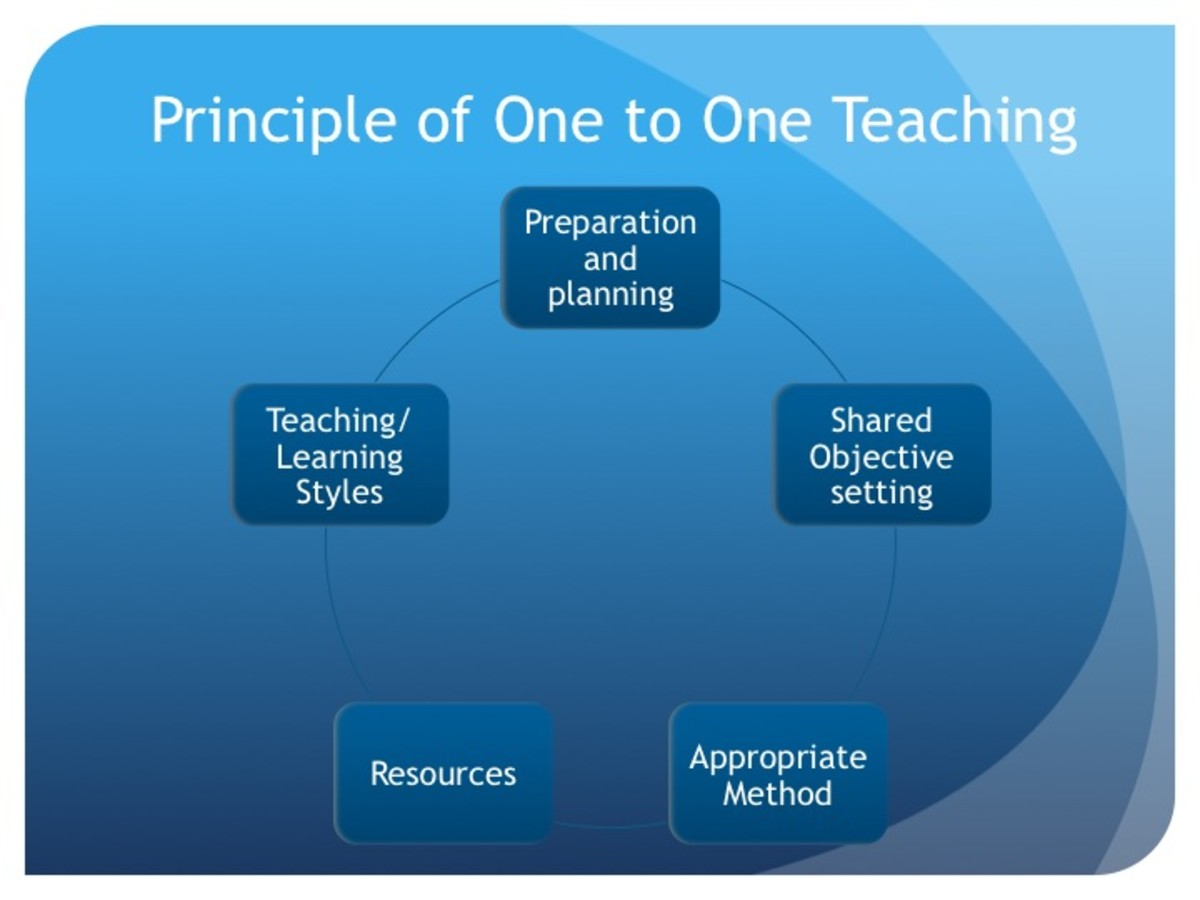 how-to-give-an-effective-one-to-one-teaching-session