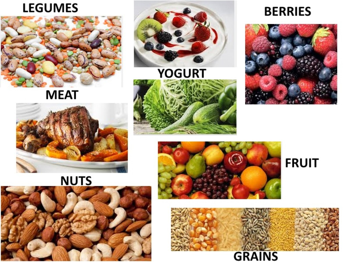 The eight food groups are meat, yogurt, berries, legumes (beans), fruit, grains, nuts, and greens.