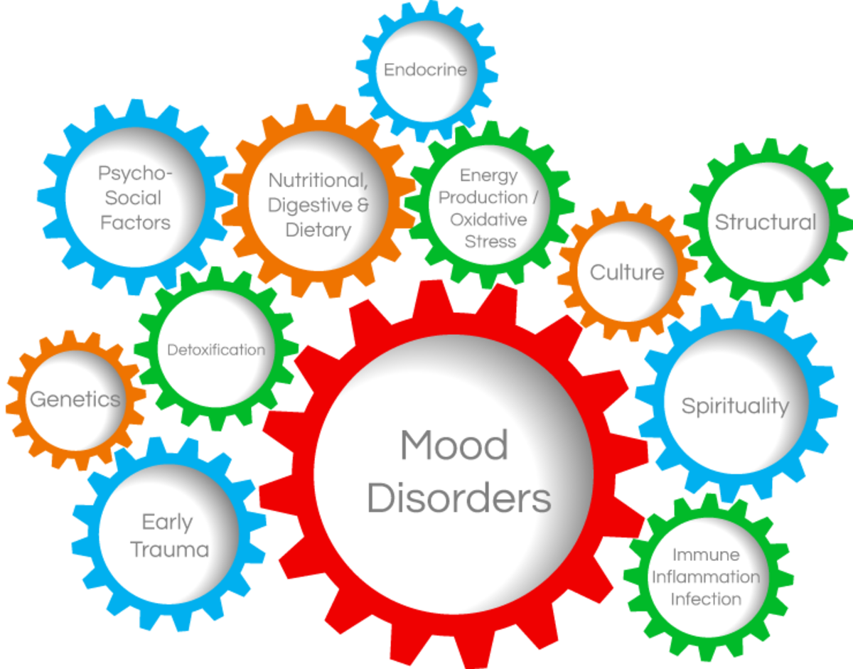 Mood Disorders: An Overview and Definitions | HubPages