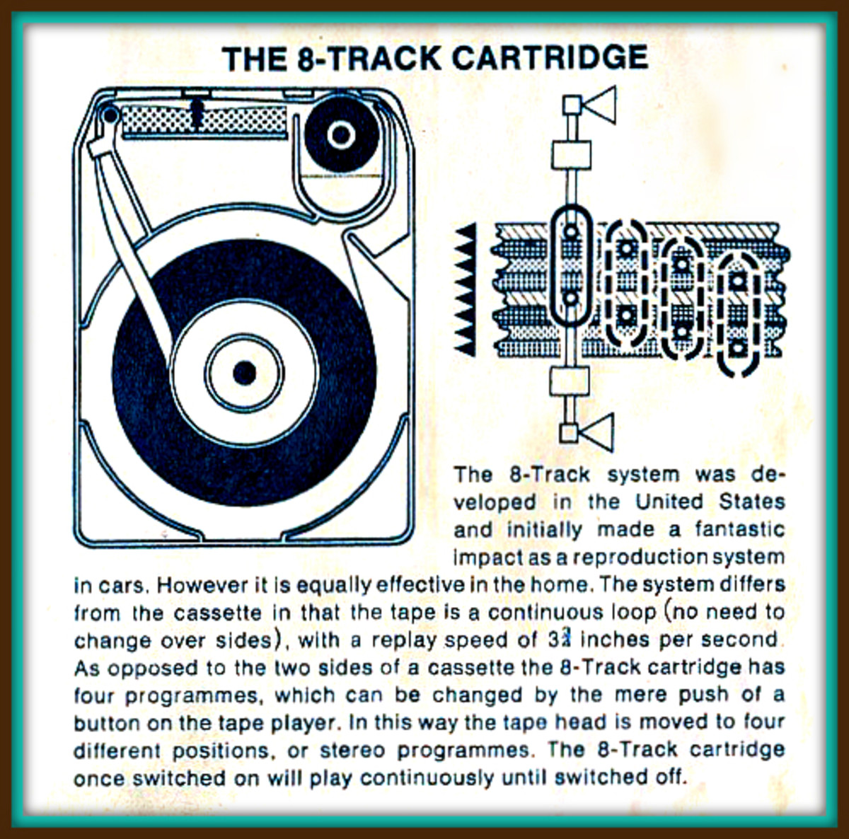 A a new spacing design that would allow the playing and recording of two tracks, or what the technicians would call one pure stereo program that could be flawlessly played off only a quarter of an inch tape; and amazingly this tape held a total of 8-