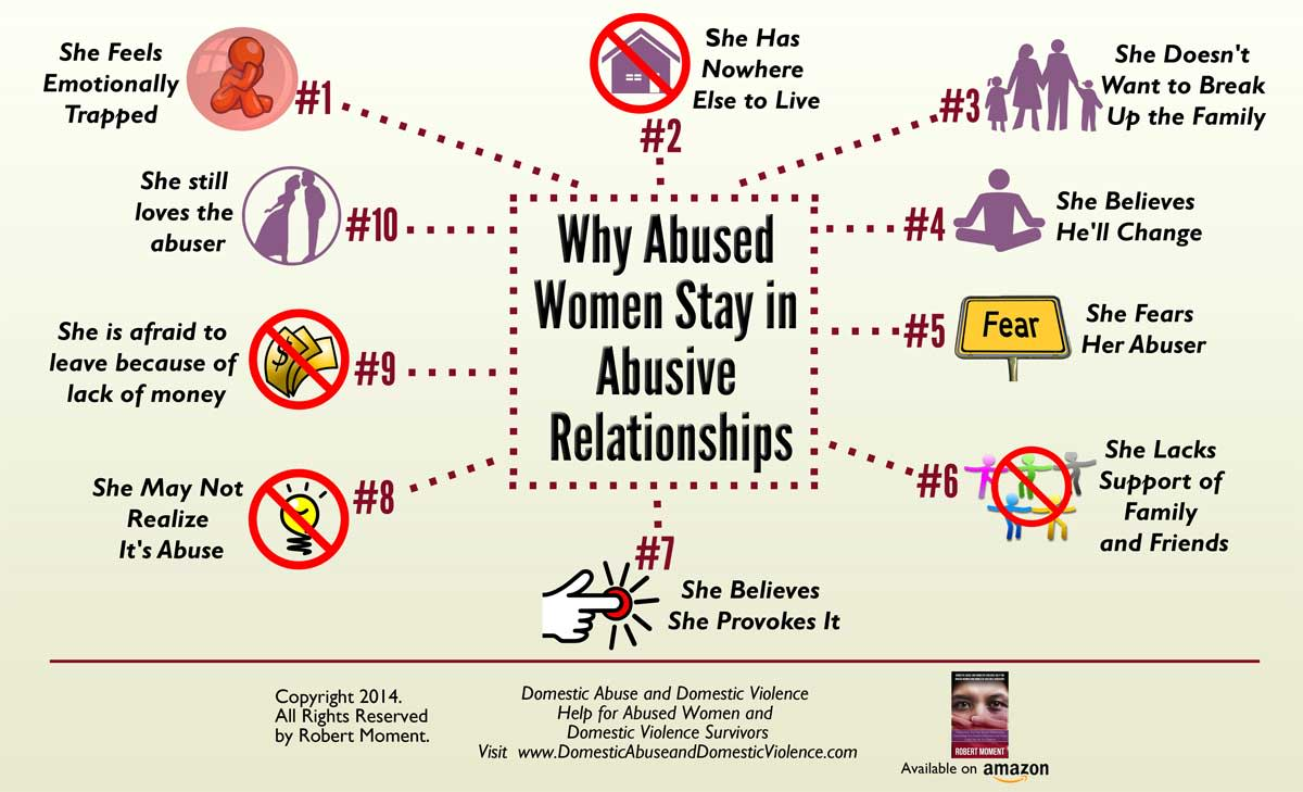 which-is-worse-domestic-physical-abuse-verses-infidelity