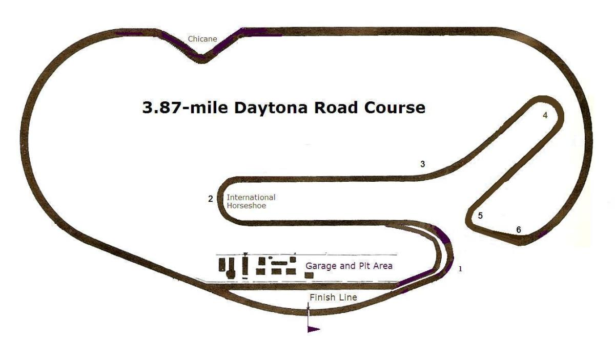 The 3.87-Mile Daytona Road Course