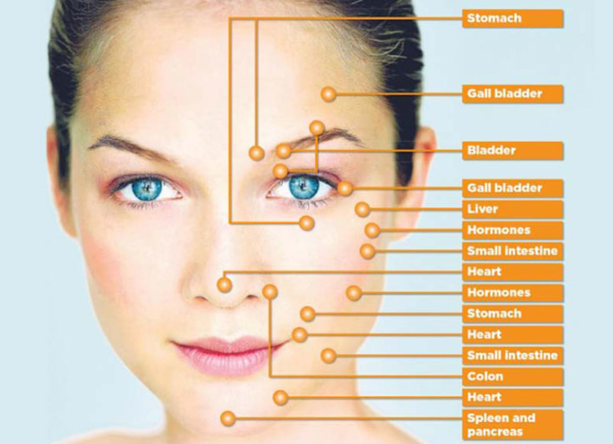 Acupressure points in face
