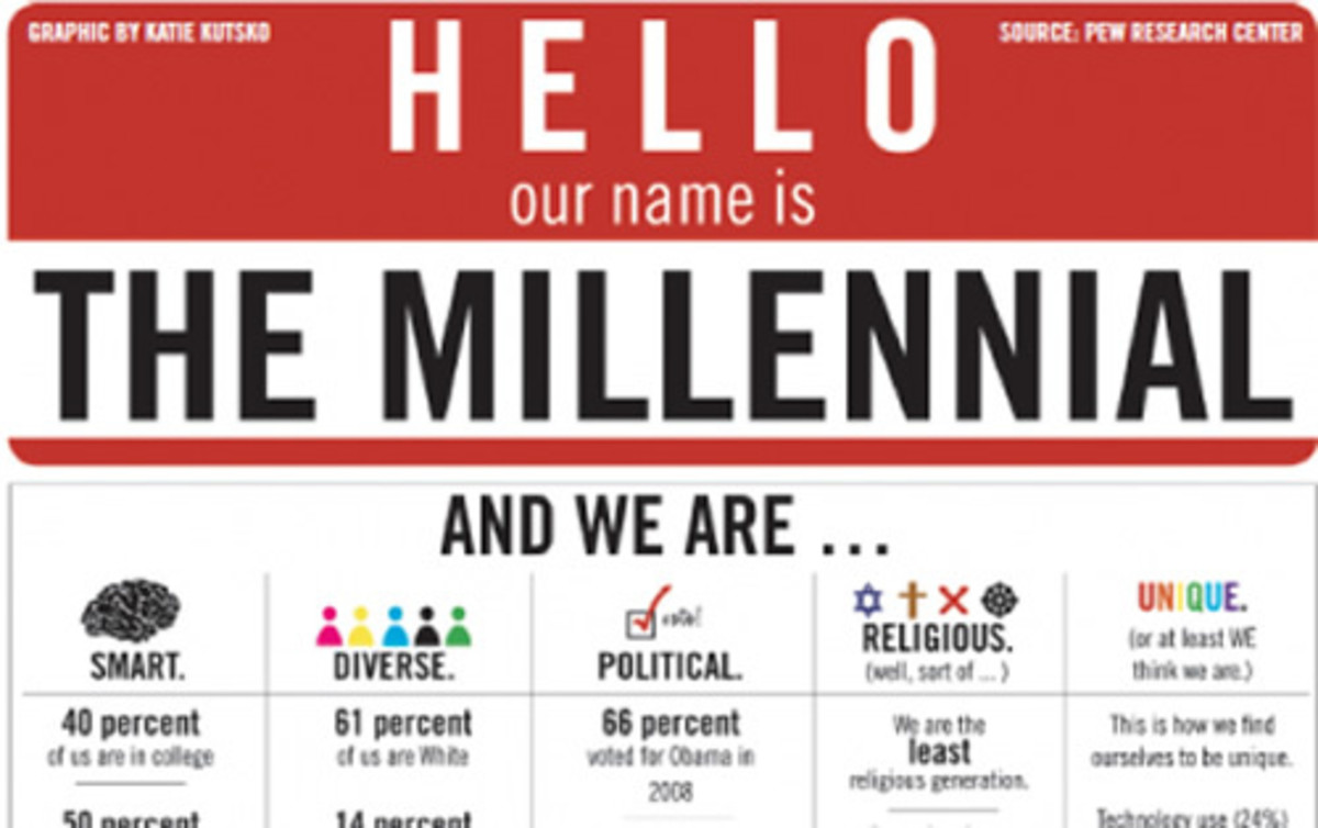 Generational Judgement: The Issue With Millennials and Generation X