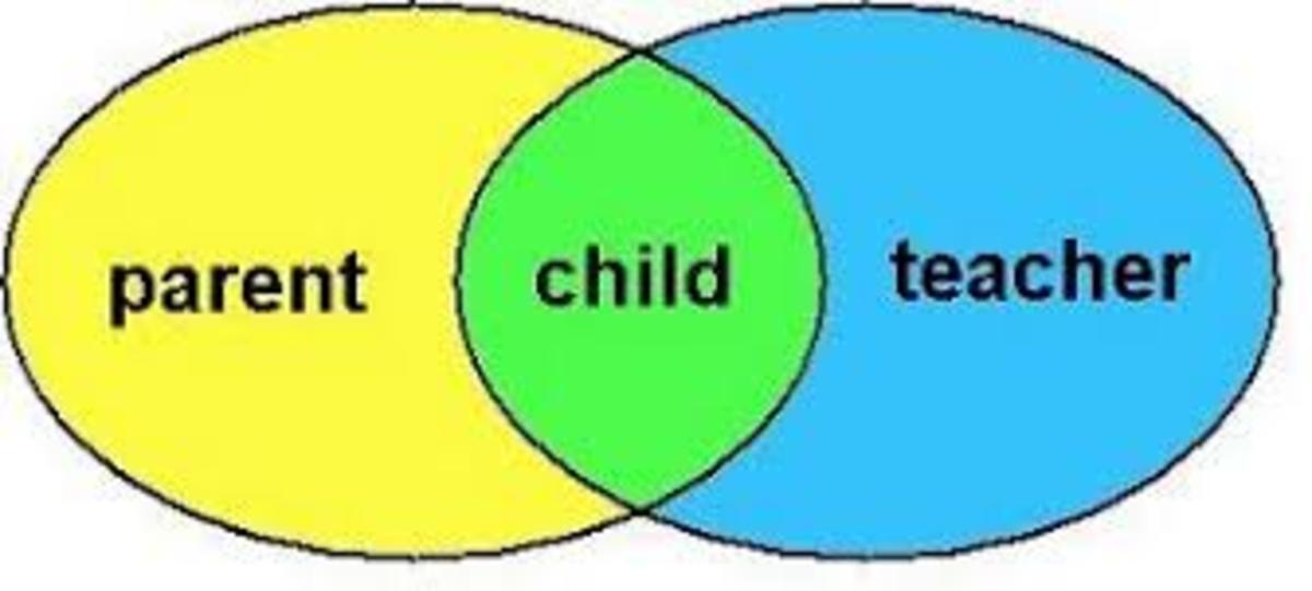 parent-and-family-participation-in-early-childhood-education