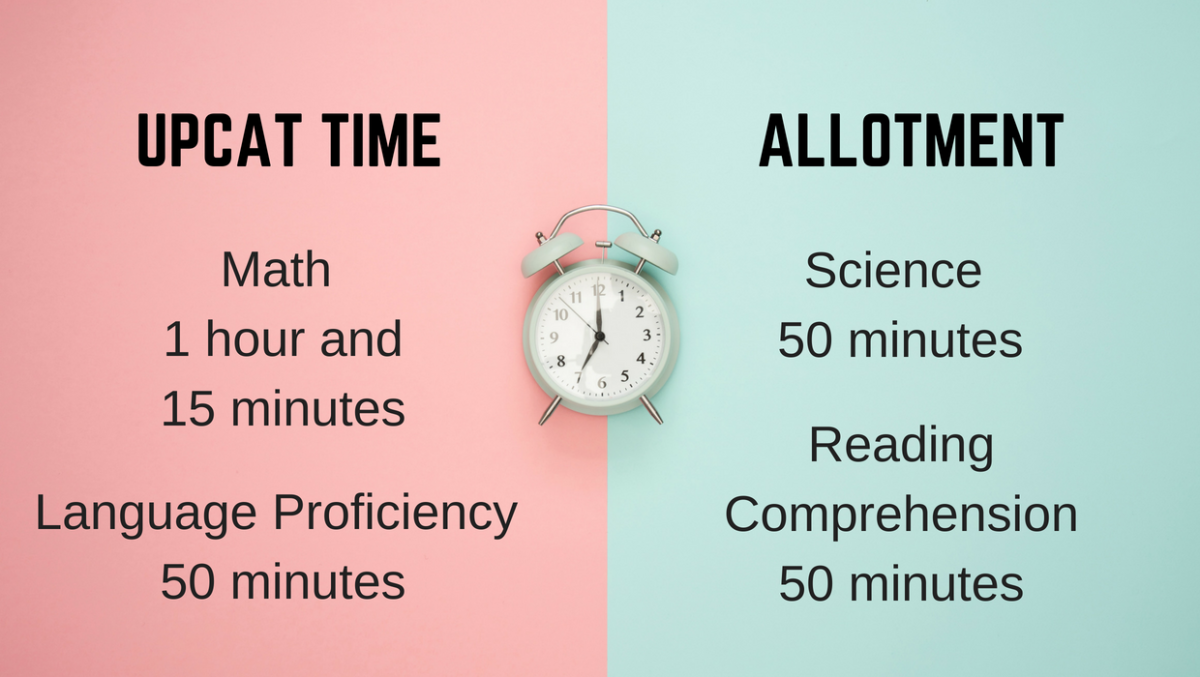 Estimated Time Allotment for UPCAT - Photo by Icons8 team on Unsplash and Edited by Cromwells via Canva
