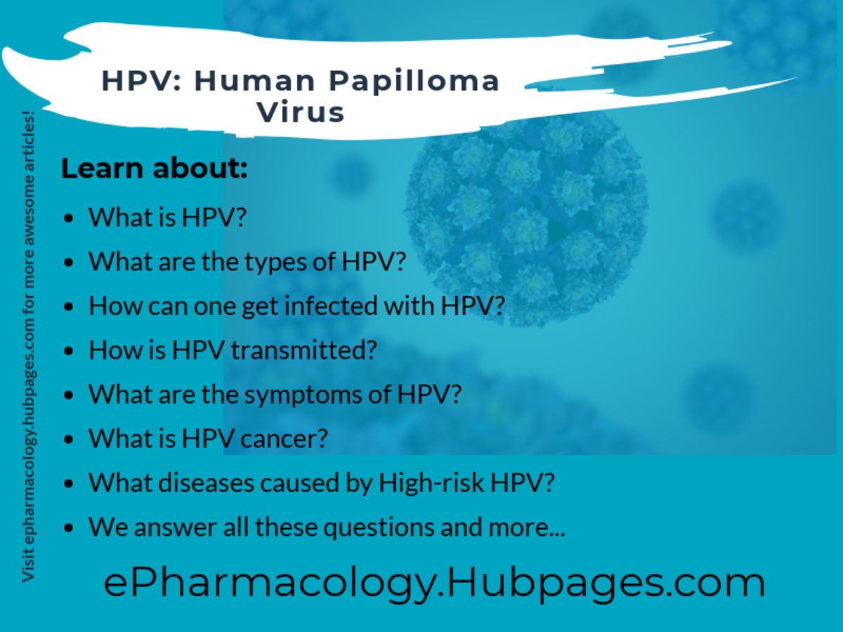 Hpv: Types, Infection, Symptoms, Cancer, Warts, Transmission and More...