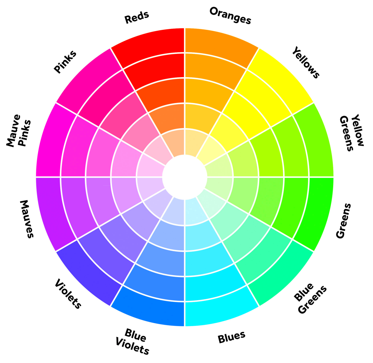 a-mans-guide-to-color-part2-bright-and-muted-tones