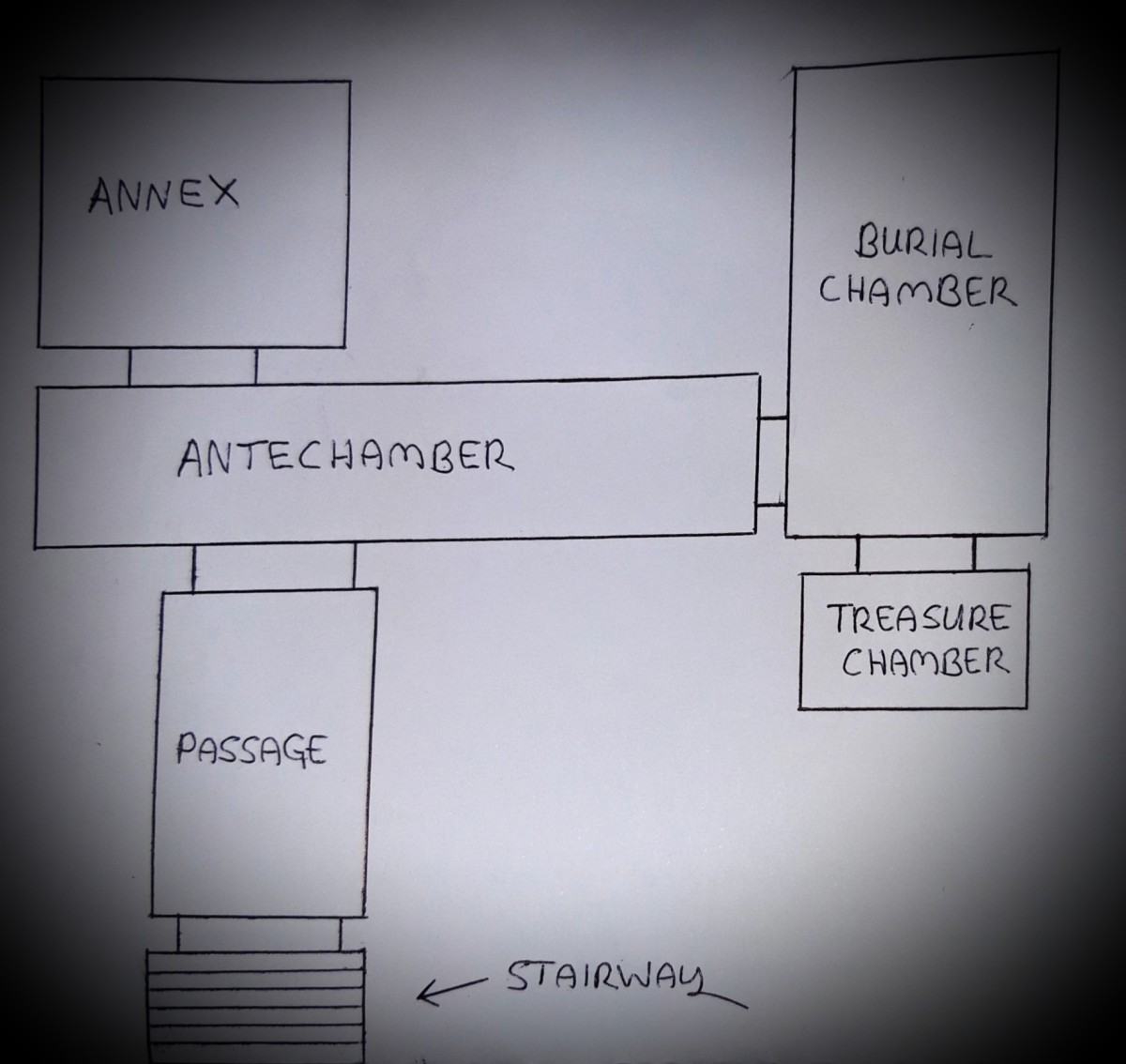 King Tutankhamun's burial chambers layout showing a stairway leading down to a passage and then access to four rooms.